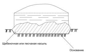 Типовое основание под резервуар - насыпь