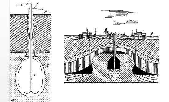 подземные хранилища нефти - схема