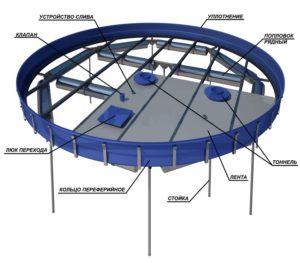 контструкция понтонов для вертикальных резервуаров