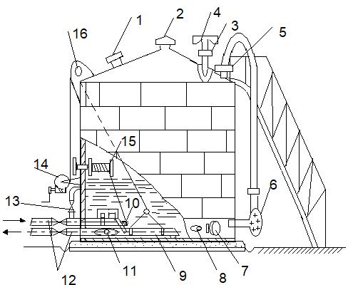 оборудование резервуара с плавающей крышей