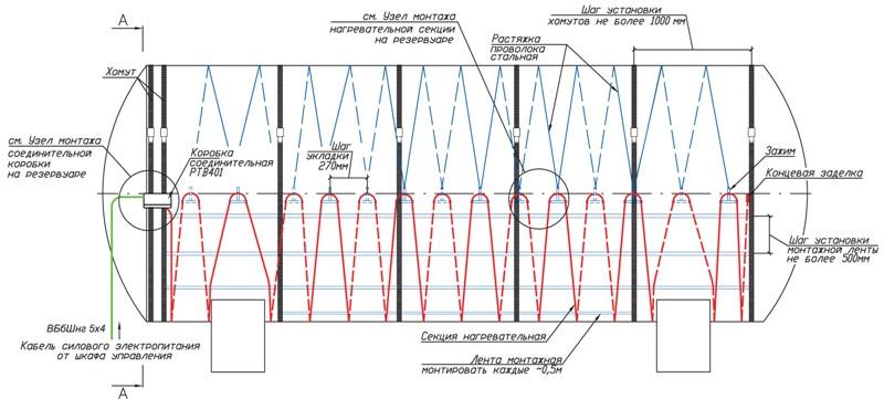 наружные электрокабели и нагревательные панели для резервуаров